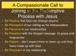 joining in the redemptive process with jesus