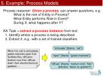 5 example process models