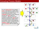 extracting process models