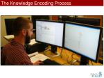 the knowledge encoding process1