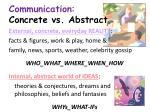 communication concrete vs abstract
