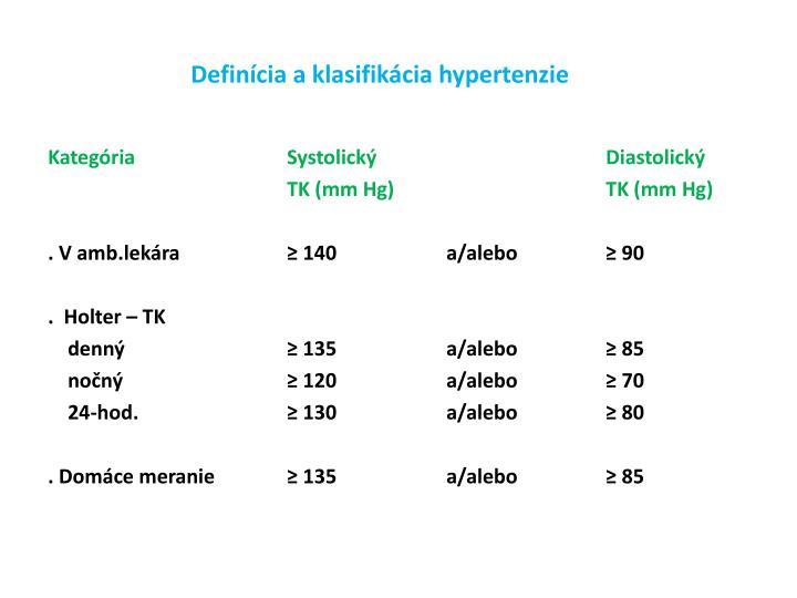 Definícia a klasifikácia hypertenzie