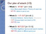 our plan of attack 1 2