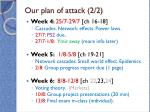 our plan of attack 2 2