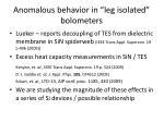 anomalous behavior in leg isolated bolometers