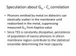 speculation about g ts c s correlation