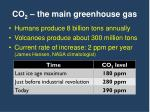 co 2 the main greenhouse gas