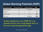 global warming potential gwp1