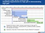 fi has two major goals establishing feasibility requirements for high gain demonstrating high gain