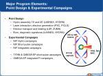 major program elements point design experimental campaigns