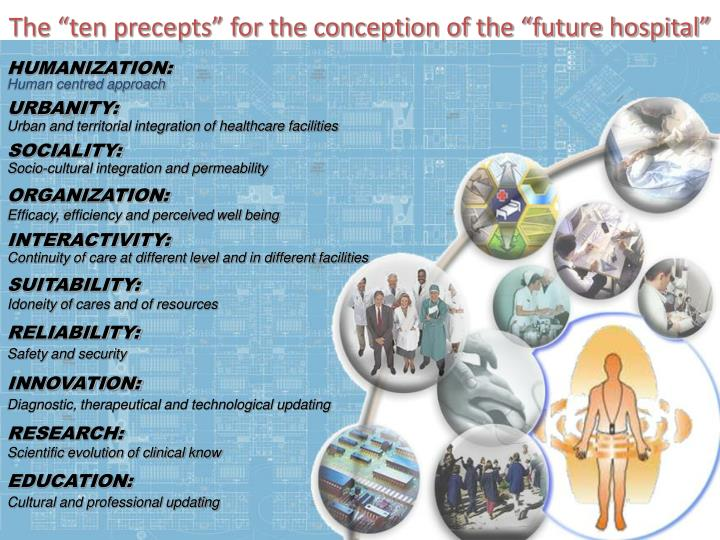 """The """"ten precepts"""" for the conception of the """"future hospital"""""""