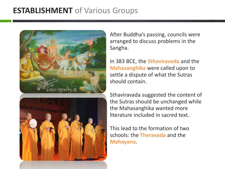 Establishment of various groups