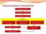 sc narisation interactive