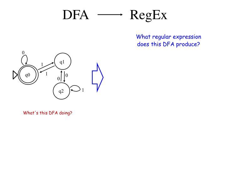 DFA            RegEx