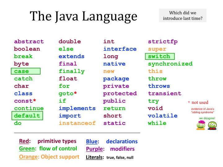 The Java Language