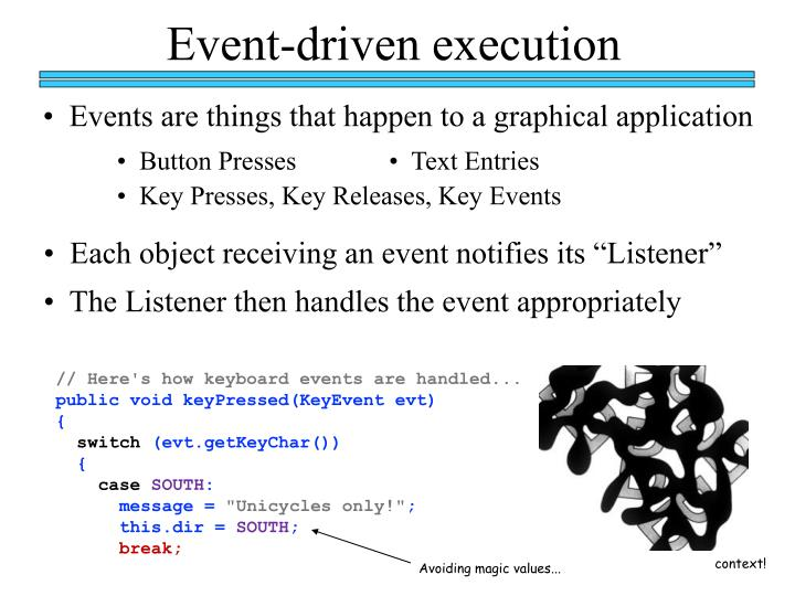 Event-driven execution
