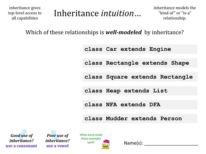 inheritance gives top-level access to all capabilities