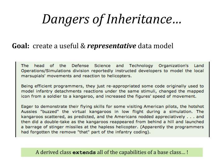 Dangers of Inheritance…