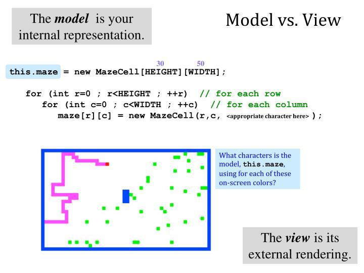 Model vs. View