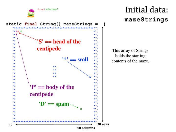 Initial data: