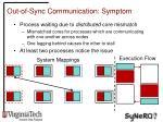 out of sync communication symptom