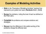 examples of modeling activities