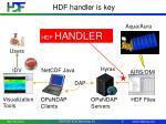 hdf handler is key