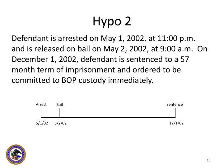 Hypo 2
