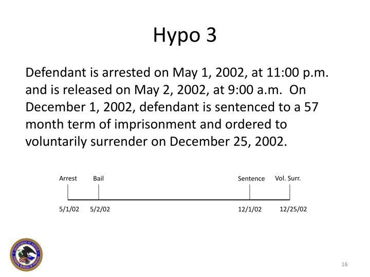 Hypo 3
