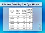 effects of breathing pure o 2 at altitude