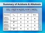 summary of acidosis alkalosis