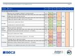 dashboard results non carriageway assets