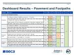 dashboard results pavement and footpaths