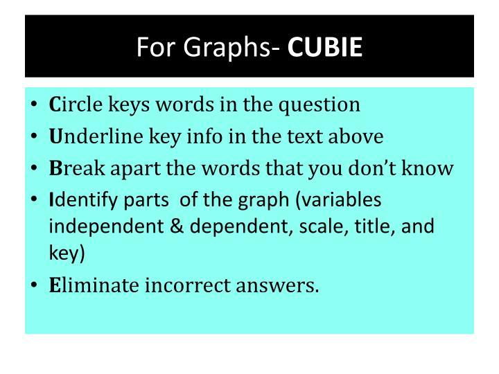 For Graphs-