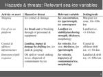 hazards threats relevant sea ice variables