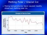 melting polar glacial ice