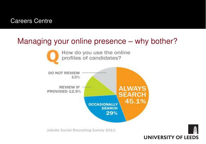 Managing your online presence – why bother?