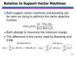 relation to support vector machines1