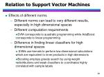 relation to support vector machines2
