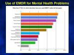 use of emdr for mental health problems
