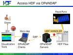 access hdf via opendap