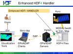 enhanced hdf 4 handler