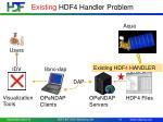 existing hdf 4 handler problem