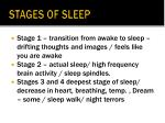 stages of sleep1