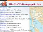 thailand demographic facts