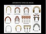 diferentes tipos de arcos