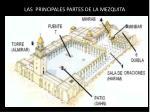 las principales partes de la mezquita