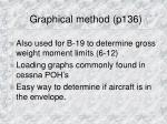 graphical method p136