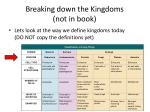 breaking down the kingdoms not in book