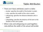 table attributes